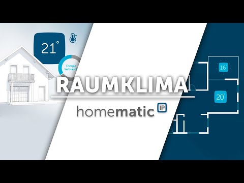 Homematic IP Raumklima-Lösung
