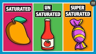 Saturated, Unsaturated and Supersaturated Solution | Chemistry