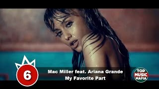 Top 10 Songs Of The Week - December 31, 2016 (Your Choice Top 10)