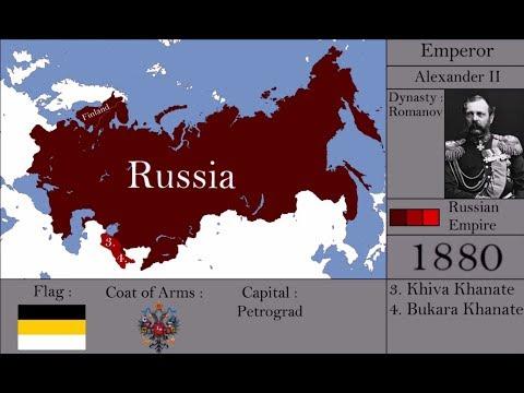 Rusija u Vremeplovu