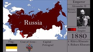 History of Russia : Every Year
