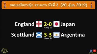 ผลบอลโลกหญิง รอบแรก นัดที่3 : อังกฤษพิชิตญี่ปุ่น แต่เข้ารอบคู่| อาร์เจนเจ๊า ต้องลุ้นต่อ(20 Jun 2019)