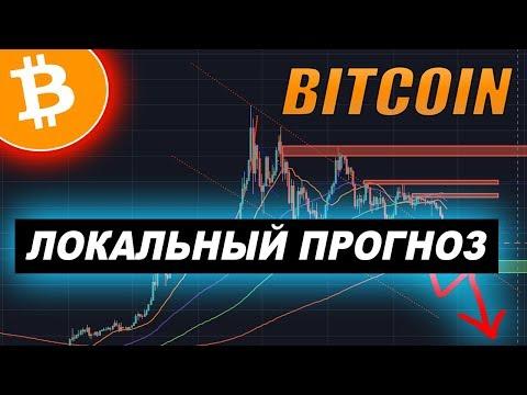 Как заработать на криптовалюте bitcoin