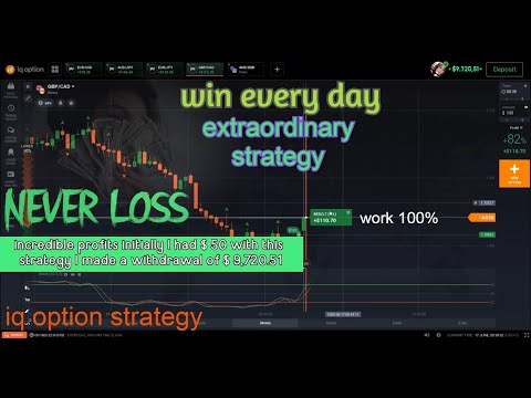 Strategy of doubling rates in binary options
