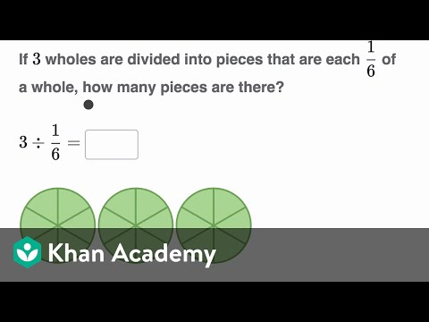 Visually dividing whole numbers by unit fractions (video ...