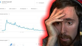 Asmongold Looks At Gaming Interests Over Time