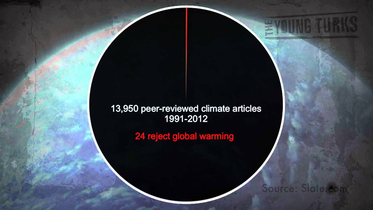 Climate Change Studies: Less than 1% Reject Global Warming thumbnail