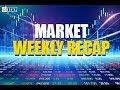 Market Weekly Recap: Dec 07, 2018