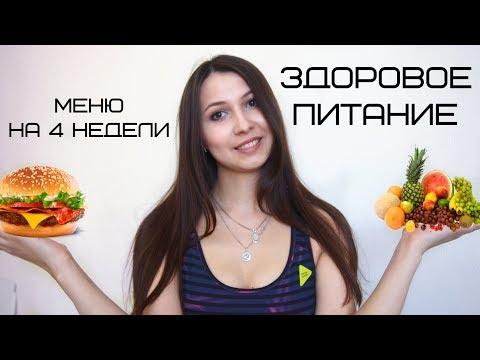 Резко похудела на диете