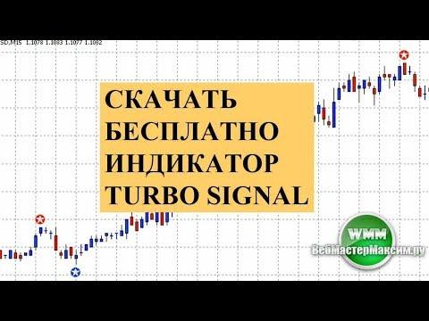 Форекс пф график евро рубль