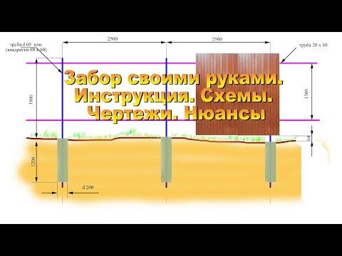 Забор своими руками  Инструкция  Схемы  Чертежи  Нюансы