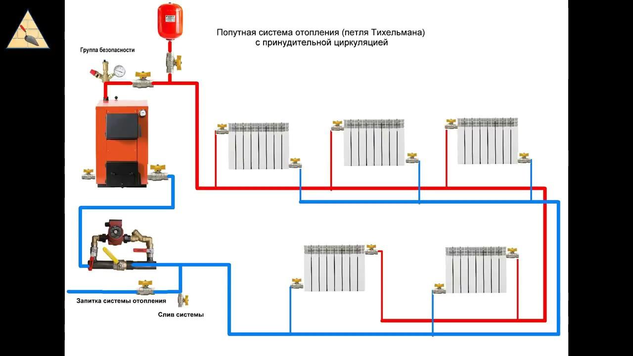 попутная двухтрубная система отопления