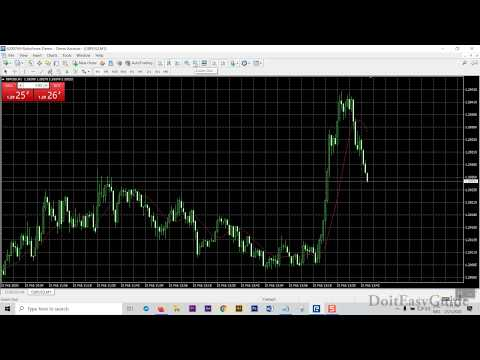 Binary options strategies for dummies