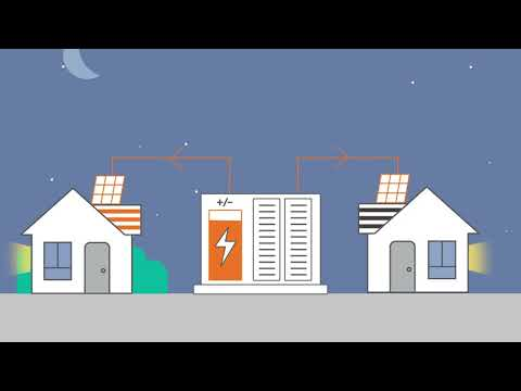 What is a community battery?