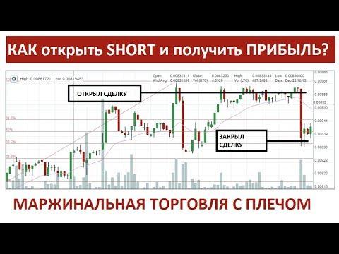 Прогноз роста криптовалют