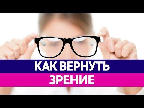 Внутреннее глазное давление капли