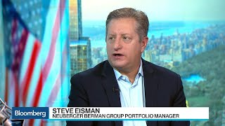Eisman Sees 'Severe Correction' for Canadian Housing