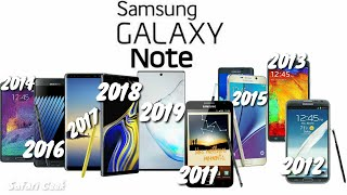 Every Samsung Galaxy Note Commercial | 2011 - 2019