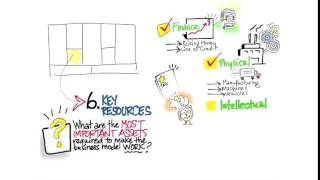 08 Business Model Canvas Key Resources quicktime