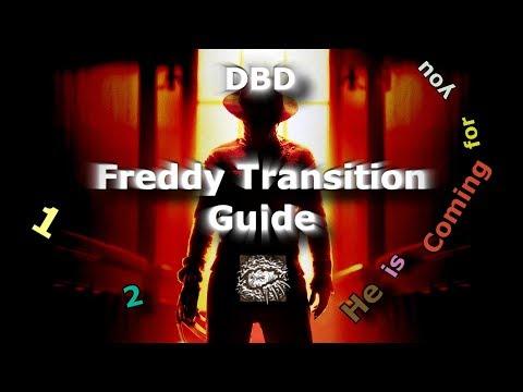 Steam Community :: Guide :: Freddy/Nightmare: In-game