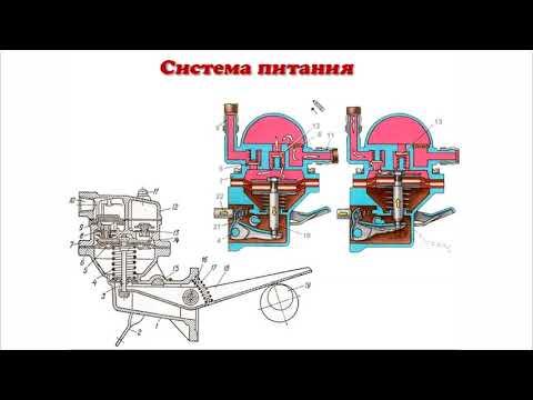 Система питания двигателя. Общее устройство.