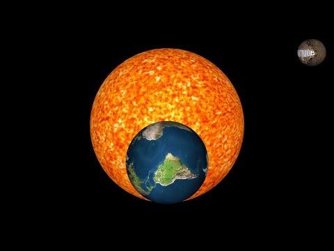 ¿Hacia donde gira la Tierra? Para alumnos de Primaria