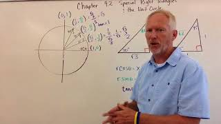 Special Right Triangles And The Unit Circle