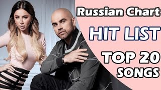Top 20 Songs in Russia of May 7 , 2017 (Хит Лист)