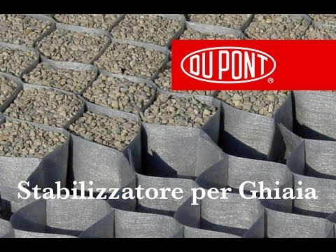 Stabilizzatore per Ghiaia GroundGrip DuPont