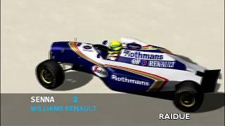 F1 Imola San Marino 1994 - Crash of Ayrton Senna and Roland Ratzenberger