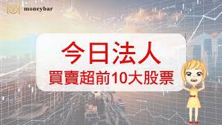 【華爾街女孩投資bar】01/16財經晚餐