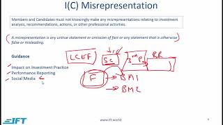 Level 1 CFA Economics: Aggregate Output Prices and Economic Output