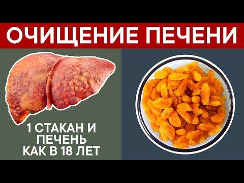 Cât de mult trebuie să beți apă în varicoză