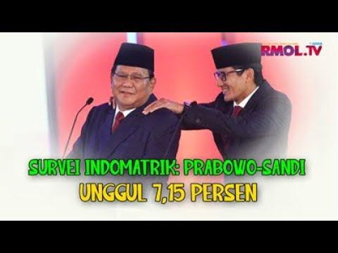Survei Indomatrik: Prabowo-Sandi Unggul 7,15 Persen
