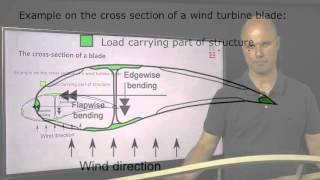 18. Material requirements for wind turbine blades