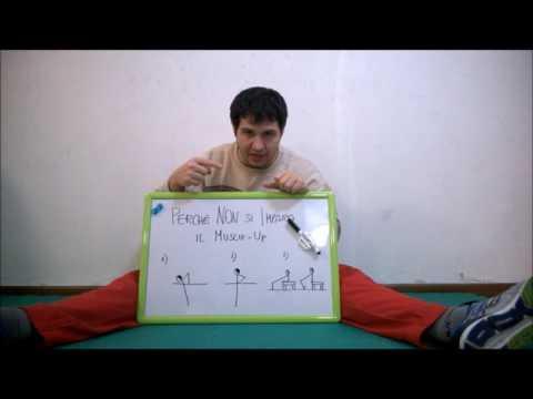 Esercizio sulla divulgazione delle articolazioni della spalla