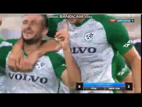Maccabi Haifa vs Mura 2-0 All Goals&Highlights