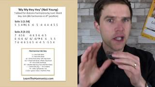 My My, Hey Hey - Neil Young Harmonica Lesson For Bb Diatonic Harp