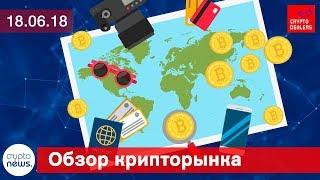Новости криптовалют и блокчейн: Ethereum фьючерсы, хакеры Syscoin, альтернатива CMC от Hacken