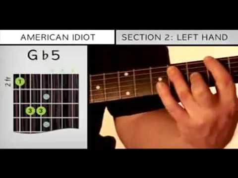 Online Blues Guitar Lessons