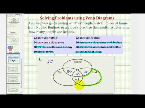 Ex Find Intersections And Unions Of Three Sets Using A Venn Diagram Long