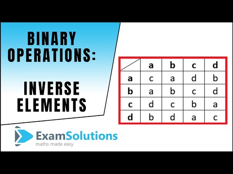 A bináris opciók platnum mutatója