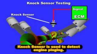 Knock Sensor Operation