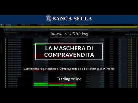 Interactive brokers demo