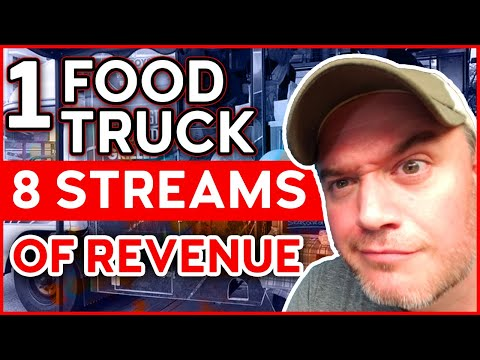 , title : 'How to Start a Successful Food Truck Business  [ 8 Streams of Revenue 1 Truck ] Step by step