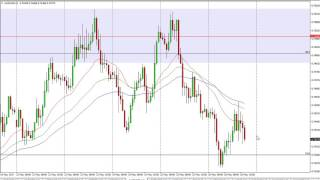 AUD/USD - AUD/USD Technical Analysis for May 29 2017 by FXEmpire.com