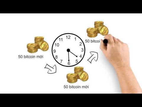 Kā un kur var nopelnīt vairāk naudas