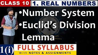 Lecture 1 (Part 1) - Chapter 1 Real Numbers Class 10 Maths