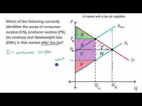Example breaking down tax incidence (video) | Khan Academy