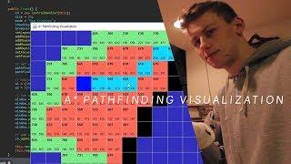 Coding an A* Pathfinding Visualization